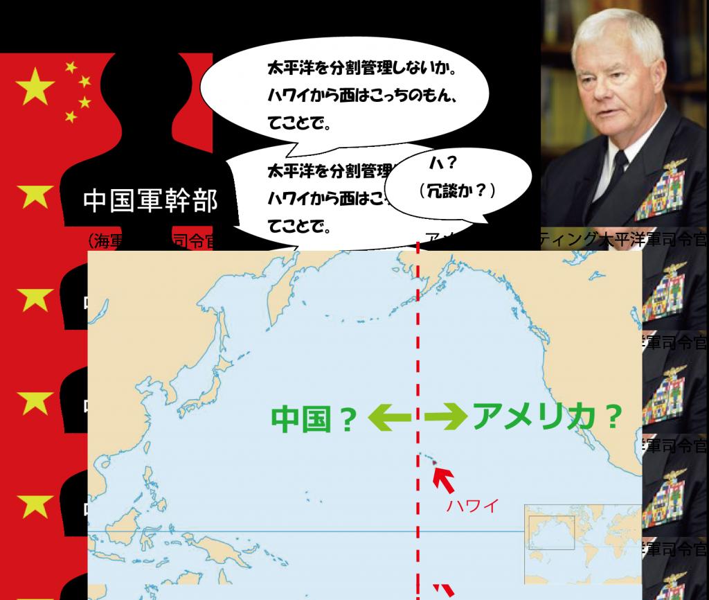 太平洋を分割管理しよう